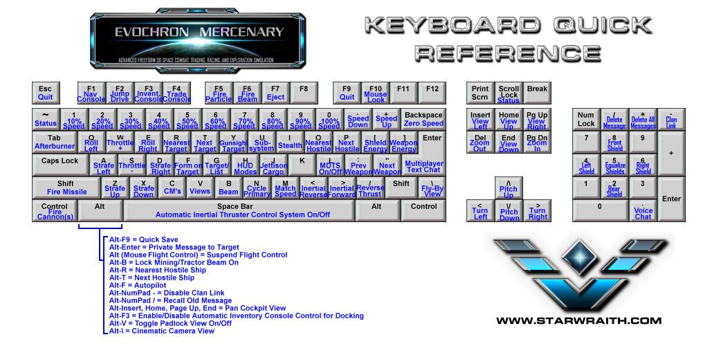 Google earth flight simulator keyboard controls mac