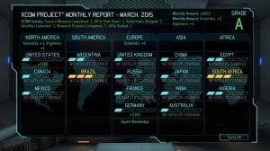 XCOM Council