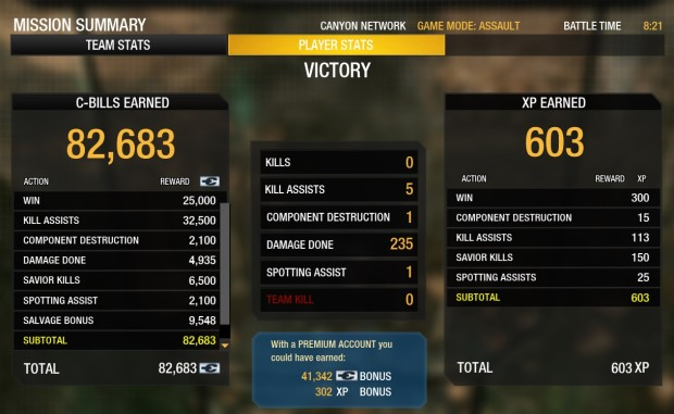This isn't just to prove that I can occasionally win a game. It's to point out the nagging suggestion that I should spend money. See it? Just there, in the middle. 'Look at what you could have won if...' It's pretty low key in this game, to be fair.