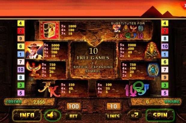 How to Get the Most Out of the Book of Ra Slot Game
